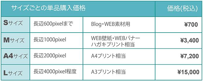 スクリーンショット 2015-09-29 14.39.52