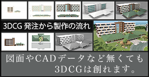 3DCG creation process